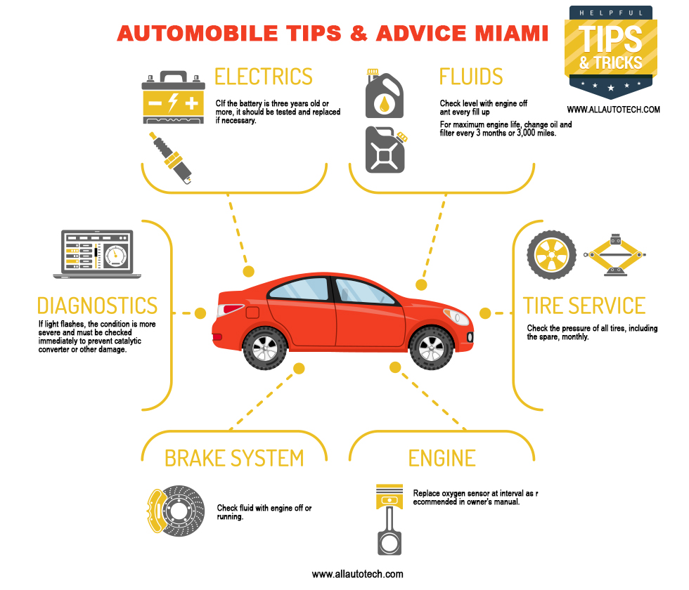 automobile-tips-and-advice